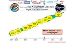 Part 1 - Prism Slide
