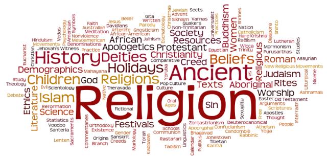 ReligionWordleWhiteRound